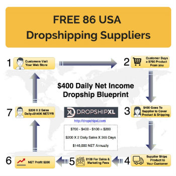 usa dropshippers fashion dropshipping suppliers