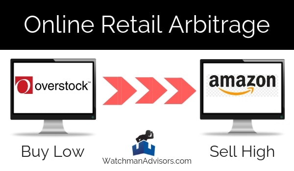 how does online retail arbitrage work diagram 2018 and 2019